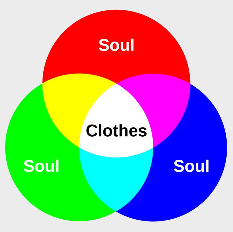 Soul Diagram #1