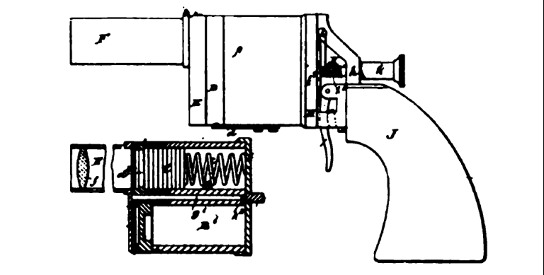 Pistol-Gripped Magazine Camera. 1895